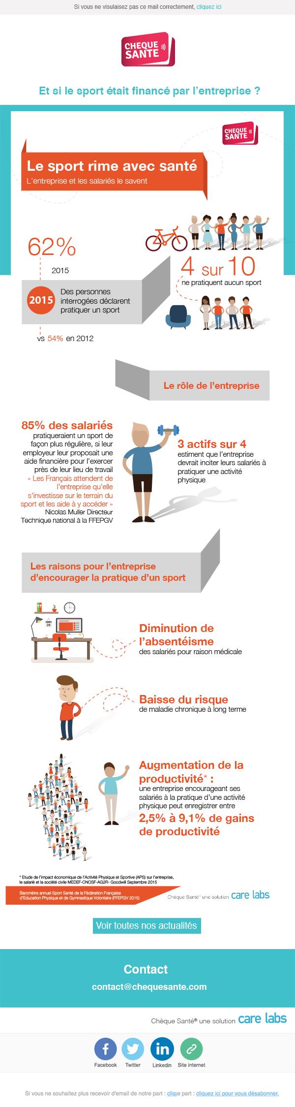 infographie - Le sport rime avec santé - l'entreprise et les salariés le savent