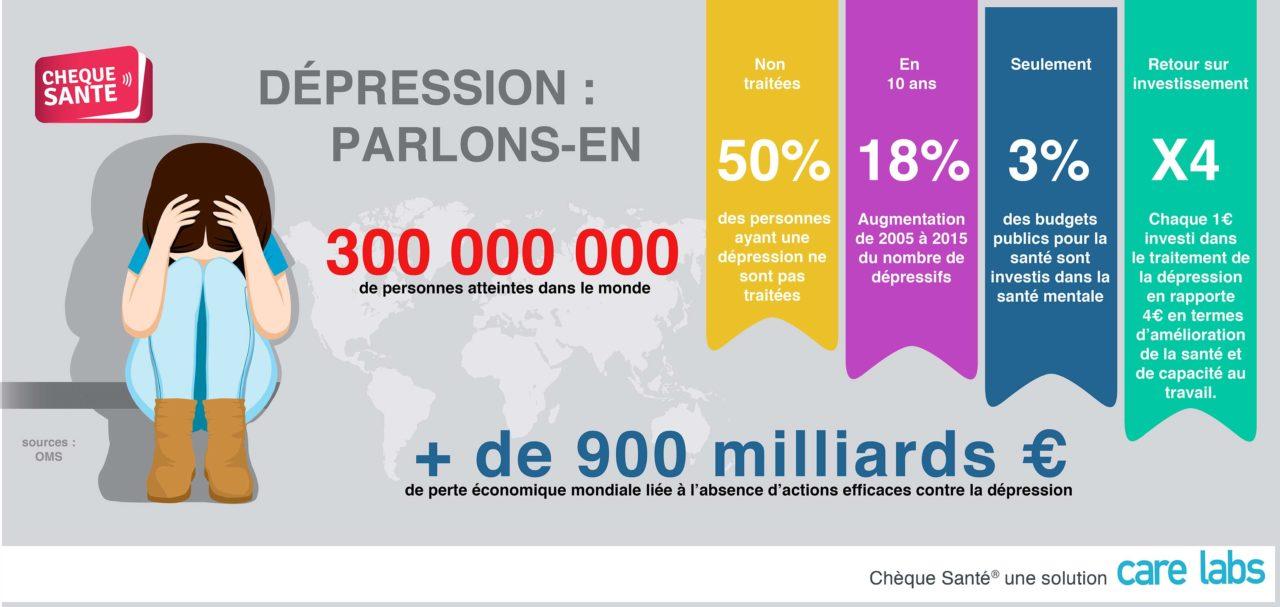 infographie - Dépression, parlons-en
